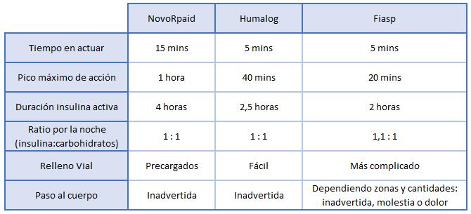 Tabla comparativa.JPG